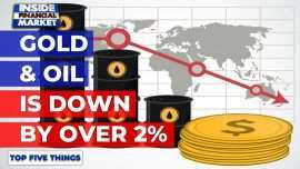 Gold and Oil is down by over 2%   Top 5 Things   01 Mar 2021   Inside Financial Markets